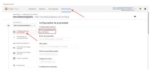 Google Tag Manager: Propriedade