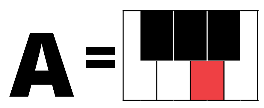 Letter = Key (how to remember letter/key association)