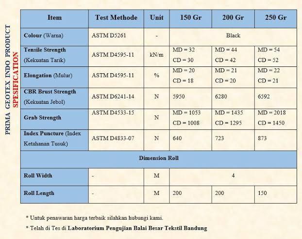 spesifikasi geobag lengkap