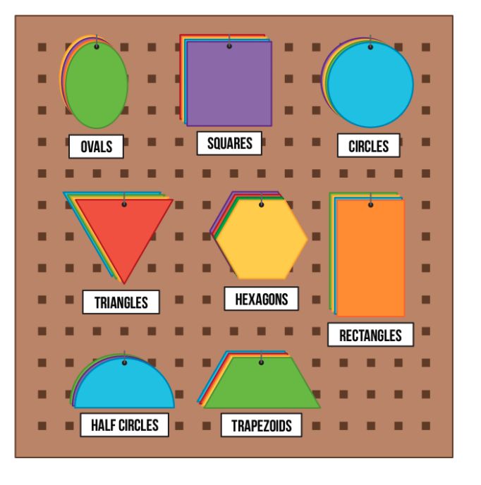 The shapes used to make robots hang from a board. They include ovals, squares, and circles. Also triangles, hexagons, and rectangles. Plus half circles and trapezoids.