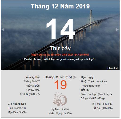 Dự đoán kết quả xsmb ngày 14/12/2019 theo phong thủy