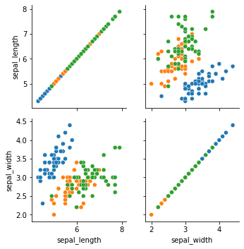 Introduction to structured multi-plot grids