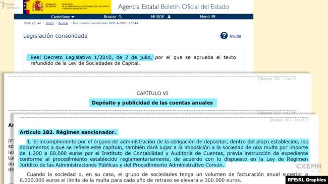 За це також передбачені штрафи: від 1200 до 60 тисяч євро