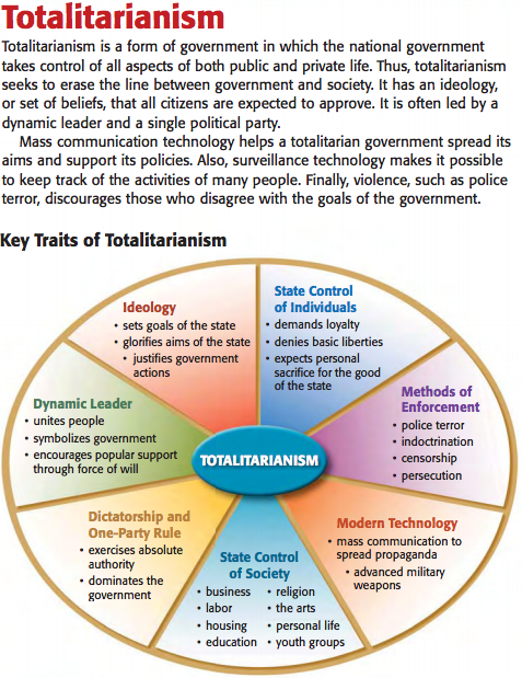 stalin totalitarianism essay