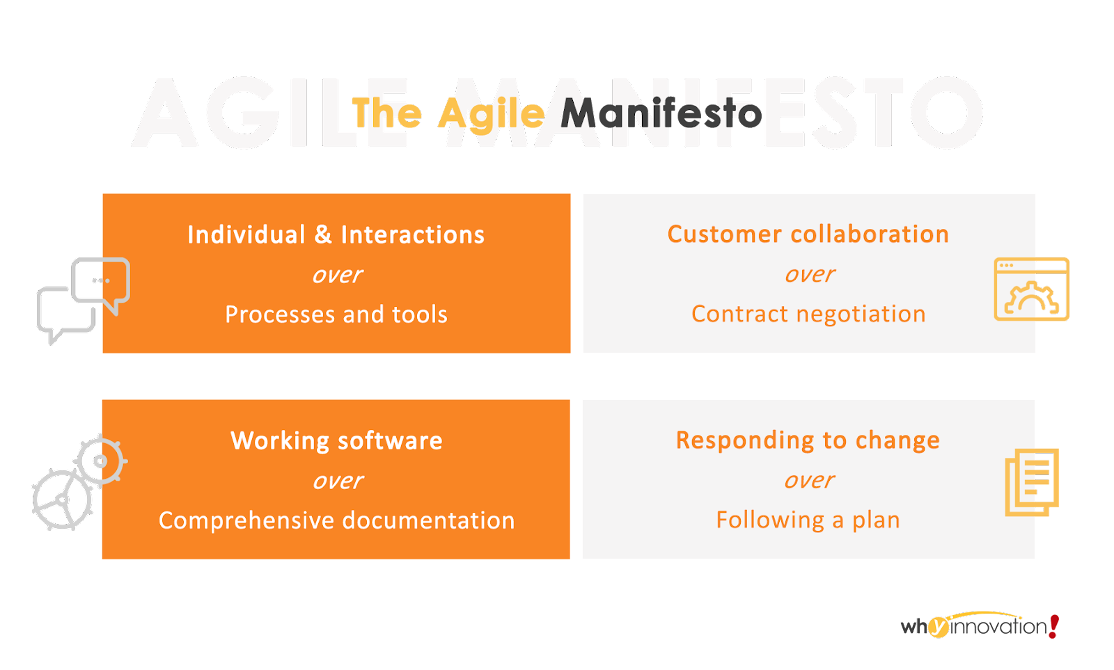 Agile Manifesto | Why Innovation, Agile Transformation Consultancy Singapore
