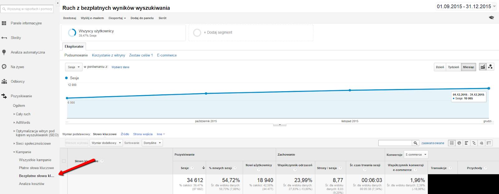Google Analytics -Jak kontrolować działania agencji SEO.png