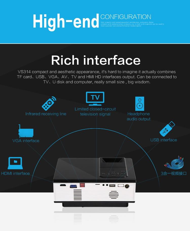 Projecteur LED 1500 Lumens 800 x 480 Prise Peritel TV Pixels Lecteur multimédia HDMI USB TF SD carte www.avalonkef.com3.jpg
