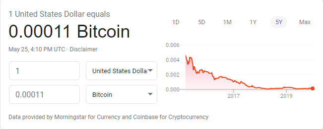usd losing value.png