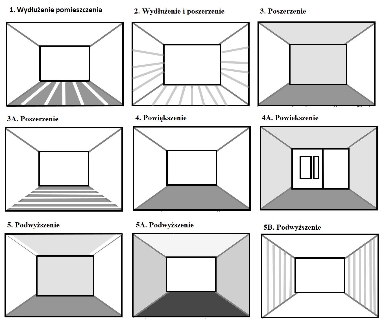 Optyczne powiększenie wnętrza zapomocą kolorów. ergonomia wmieszkaniu. funkcjonalny przedpokój