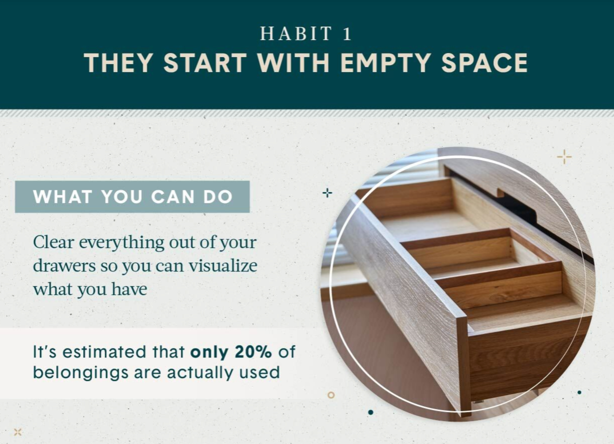 Home organization Habit 1 - Empty all of your drawers with graphic showing empty drawers