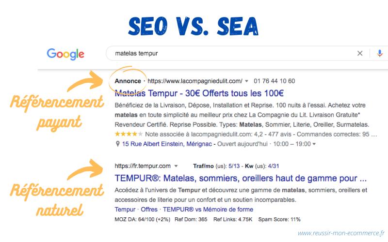 SEO vs SEA  : copie écran des résultats de recherche sur Google. Mise en avant d'une annonce SEA et d'une annonce SEO.