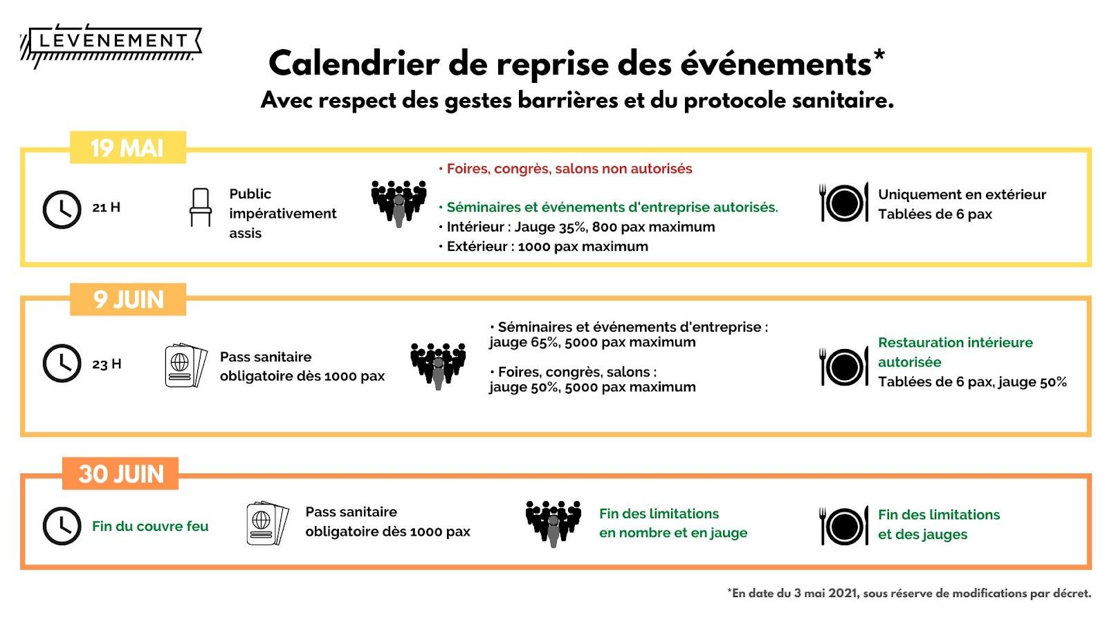 calendrier de reprises des évènements de l'événement association