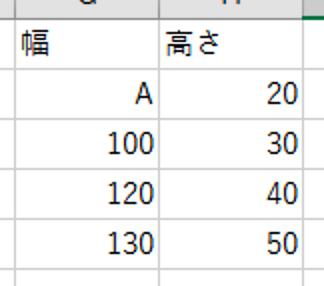 数値以外データ例