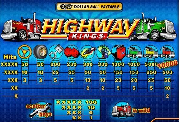 C:\Users\Admin\Desktop\Work\highway-kings.jpg
