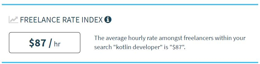 Average hourly rate of Kotlin Developers