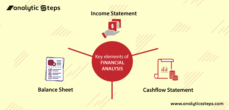 The image shows the Key elements of Financial Analysis