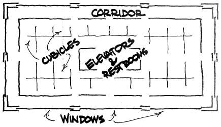 layout de escritórios