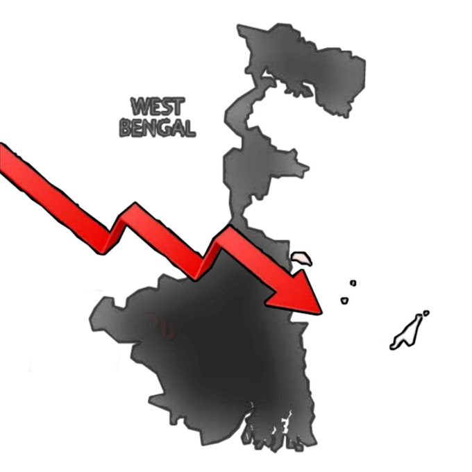 Why Post independent Bengal's economy declined drastically over years?