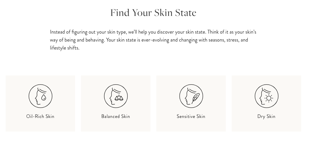 Find your skin state with results listed
