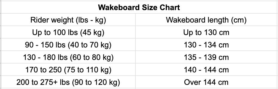 wakeboard size chart