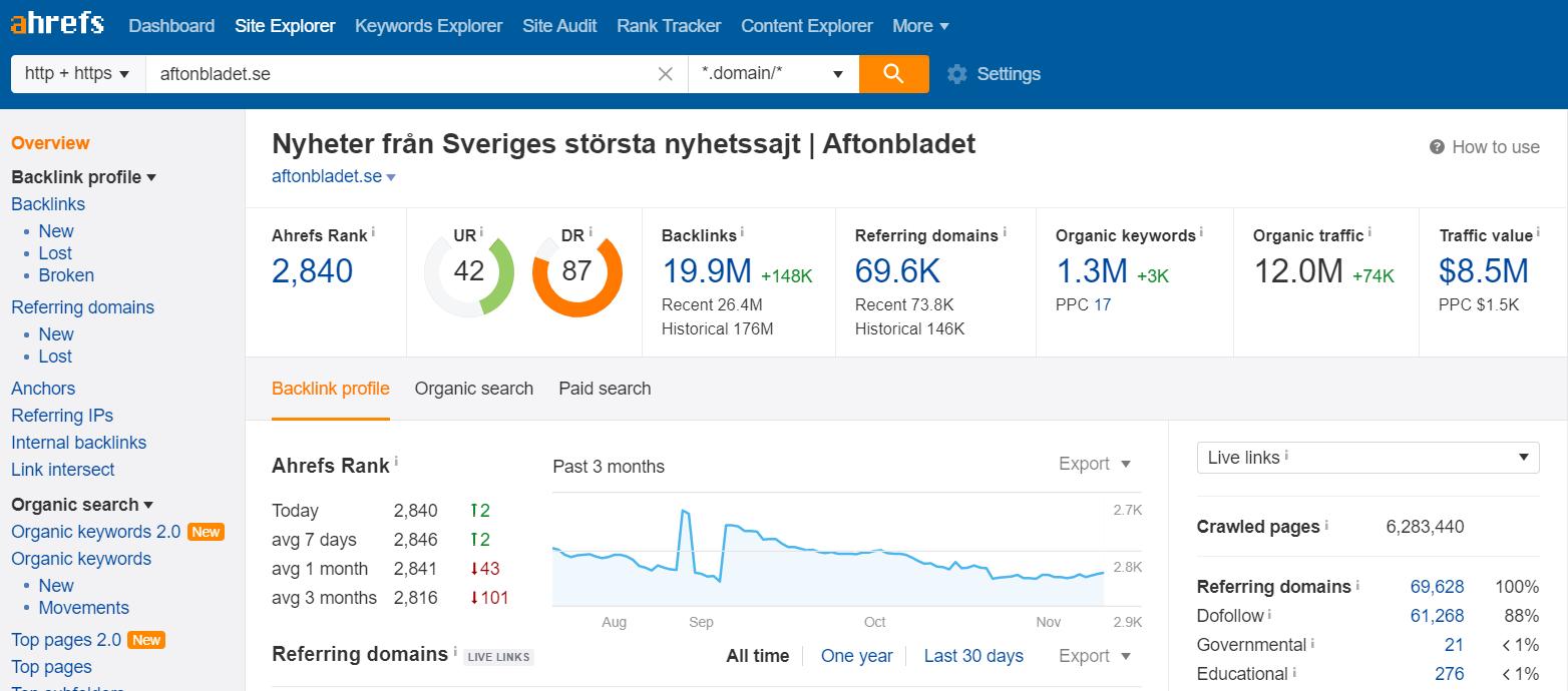 SEO-verktyget Ahrefs som också erbjuder en gratis-version för din egna sajt