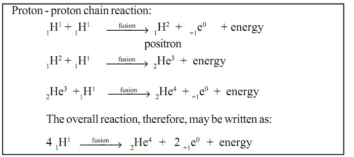 81_nuclear reaction in sun