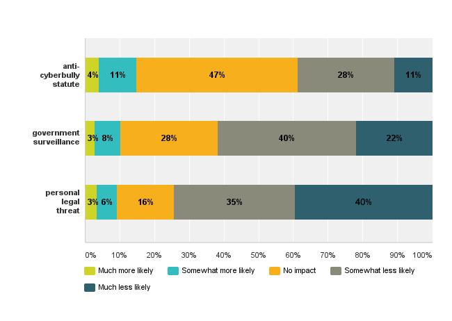 Comparative Chart - SPEECH - FINAL.jpg