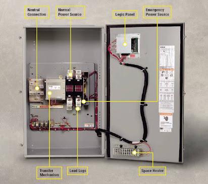 Eaton tvss manual | Tvss Breaker Wiring Diagram |  | Google Docs