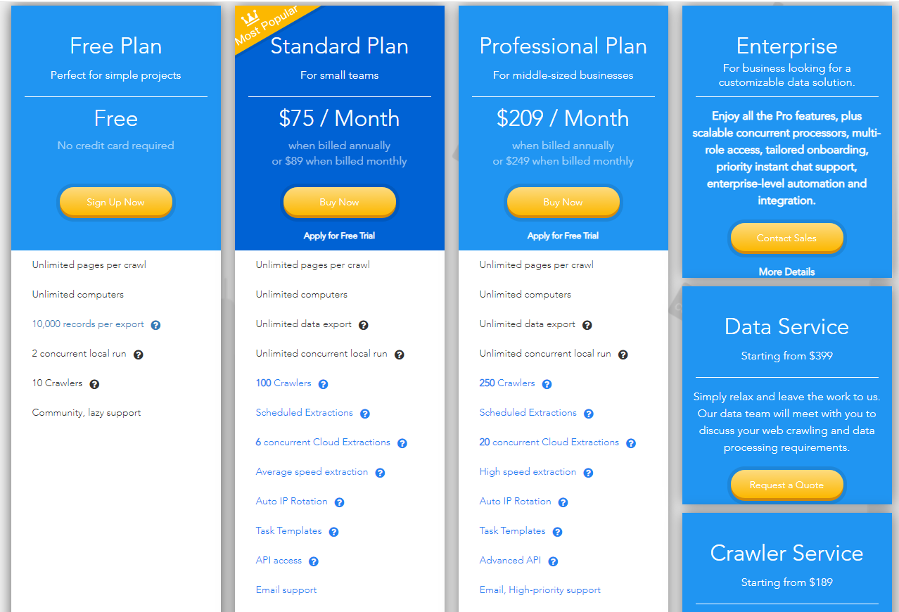 Free Plan Perfect for simple projects No credit card required Unlimited pages per crawl Unlimited computers 10,000 records per export O 2 concurrent local run 10 Crawlers Community, lazy support Standard Plan For small teams $75 / Month when billed annually or $89 when billed monthly Apply for Free Trial cegss Unlimited computers Unlimited 'Sts export Unlimited concurrent local run Crawlers O Scheduled Extra ctions O 6 concurrent Cloud Extractions Average speed extraction O Auto IP Rotation Task Templates O API access Email support Professional Plan For middle-sized businesses $209 / Month when billed annually or $249 when billed monthly Apply for Free Trial Unlimited pegss per cryul Unlimited computers Unlimited 'Sts export Unlimited concurrent local run 250 Crawlers O Scheduled Extra ctions O 20 concurrent Cloud Extractions High speed extraction O Auto IP Rotation Task Templates O Advanced API Email, High-priority support Enterprise For business looking for a customizable data solution. Enjoy all the Pro features, plus scalable concurrent processors, multi- role access, tailored onboarding, priority instant chat support, automation and integration. More Detaüs Data Service Starting from $399 Simply relax and leave the work to us. Our data team will meet with you to discuss your web crawling and data processing requirements. quest a Ote Crawler Service Starting from $189