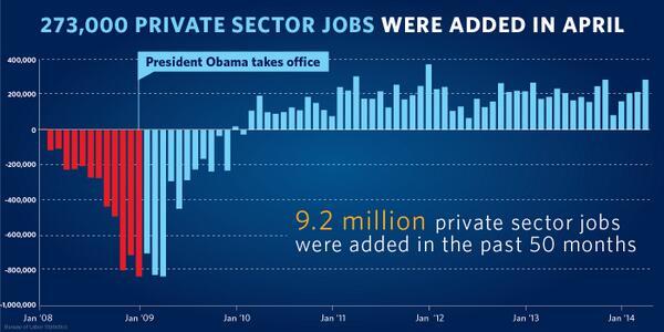 Job Chart - April 2014.jpg
