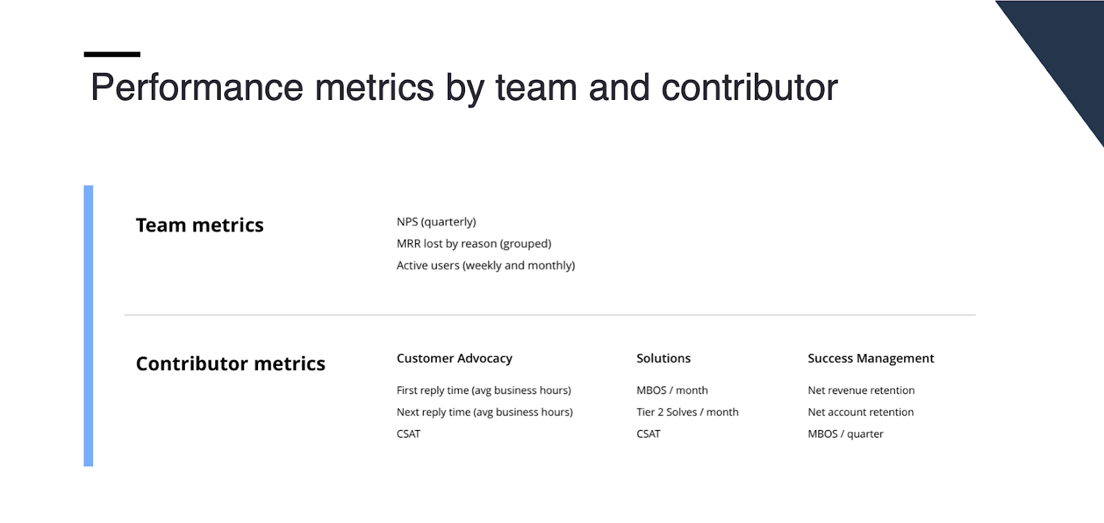 Examples of performance metrics for individual contributors and your whole customer success team.