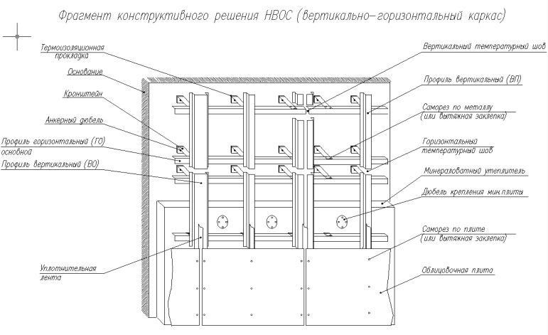 http://rikom-fasad.ru/images/%202.jpg
