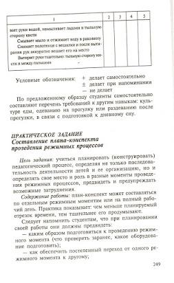 Девушка модель плана работы воспитателя оля лысенко