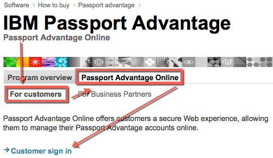 MaximoStuff: IBM Passport Advantage PMR sign up madness resolved