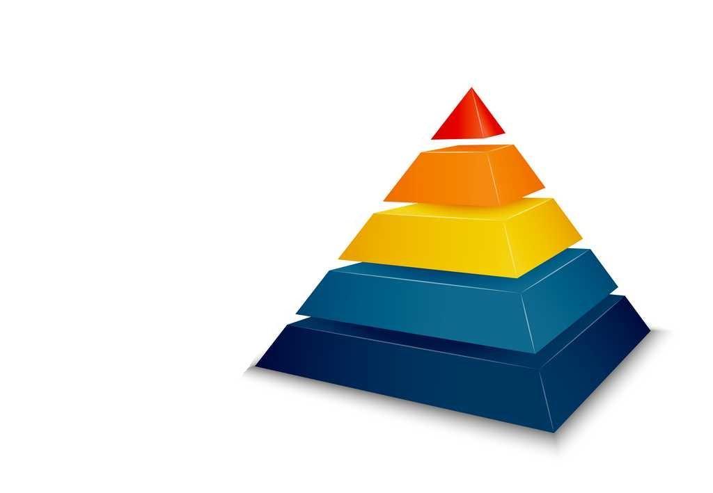 A hierarquia de necessidades de Maslow, ou Pirâmide de Maslow, ajuda a compreender as motivações humanas.