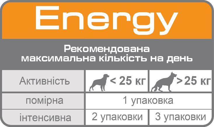 D:\RC\Launches&product info\Dogs\SPT assortment\Supplements\ENERGY\ENERGY\Nutritional_Supplement_ENERGY_feeding table_ukr.png