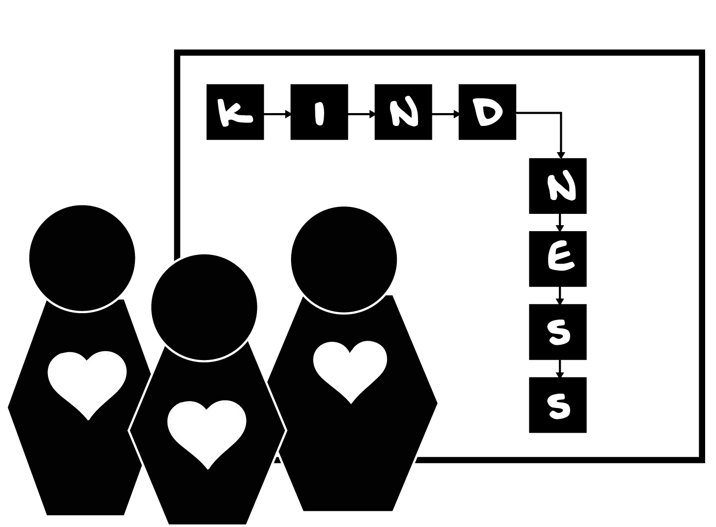 """Three people with hearts a-blazed stand in front of a large diagram that spells the word """"kindness"""""""