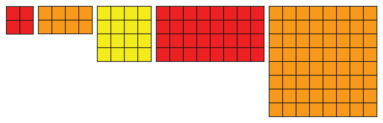 5 arrays. First, a 2 by 2 red square. Next, a 2 by 4 orange rectangle. Then, a 4 by 4 yellow square. Next, a 4 by 8 red rectangle. Last, an 8 by 8 orange square.