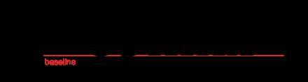 CSS flexbox align-items baseline example