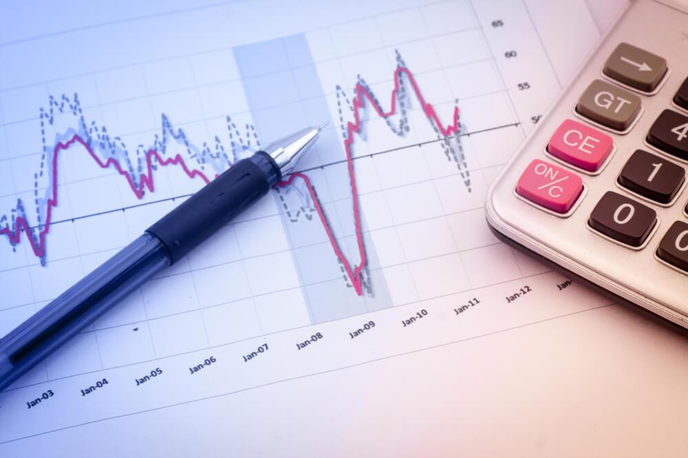 análise de custos quais são os tipos de