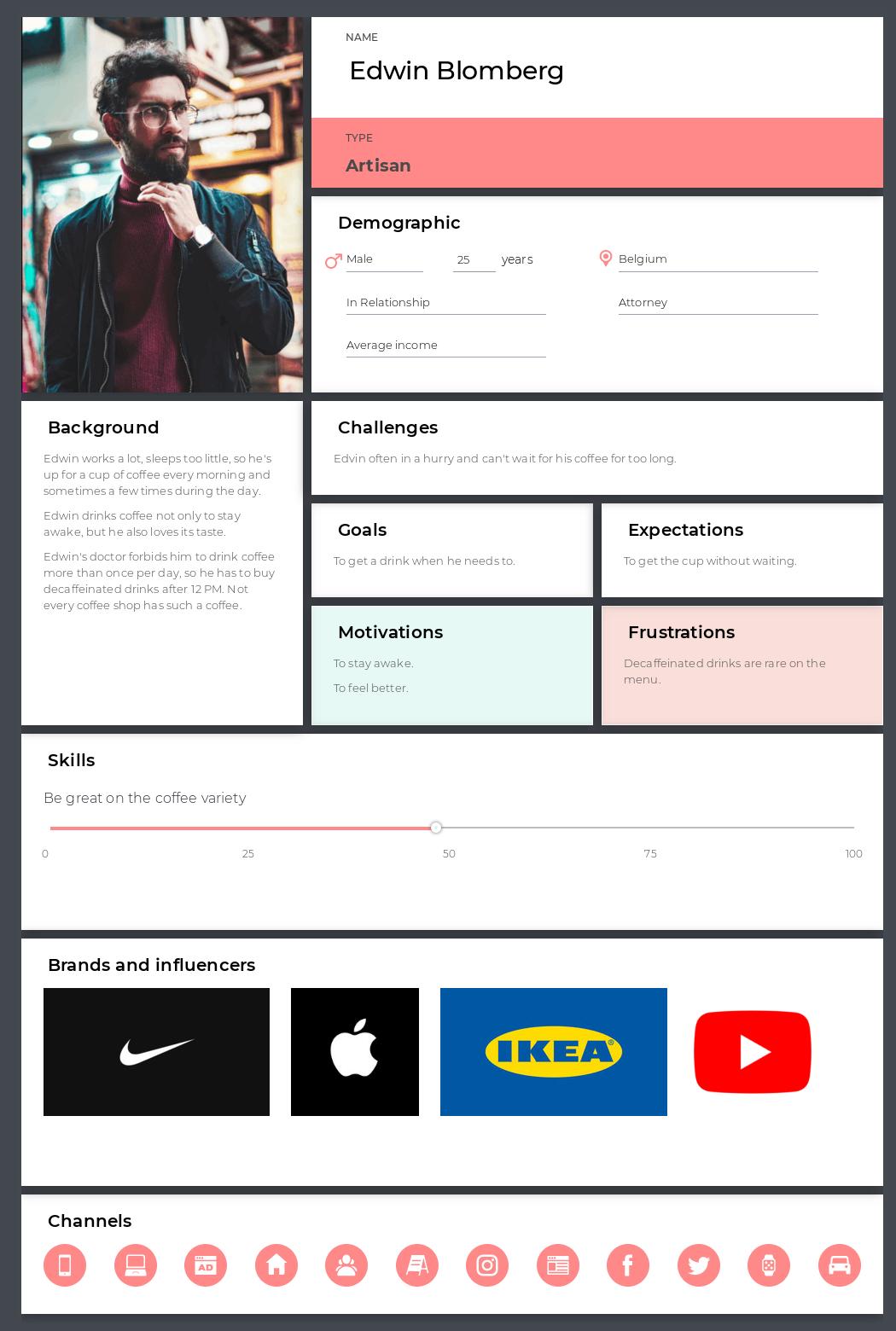 Customer Profile Template 3