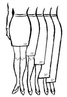 http://1.bp.blogspot.com/-xcRHxiXfjVc/TxspA2y0RLI/AAAAAAAAAmc/yQJfYFehuCw/s320/skirt-length-two.jpg