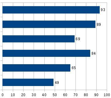 https://worldocassions.com/40/detox-13876/gps/977a2f5bd0sdaa9b9587087c45285188a9/graph.jpg