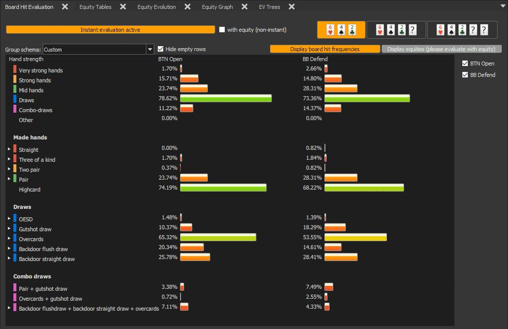 nut advantage comparison on 642