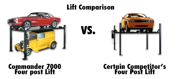 Four-Post Lift Comparison - Car Lift Buyer's Guide - Car Lifts