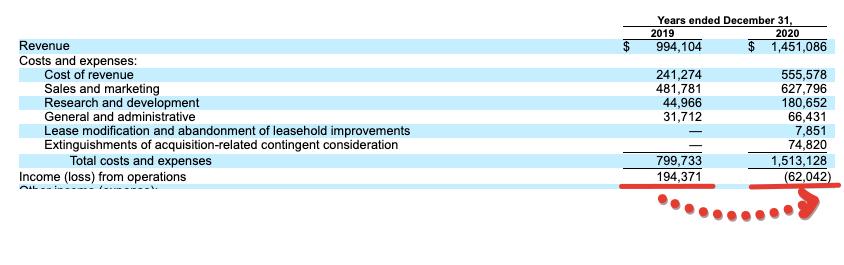 Premium отчёт перед IPO AppLovin Corporation ( IPO APP )