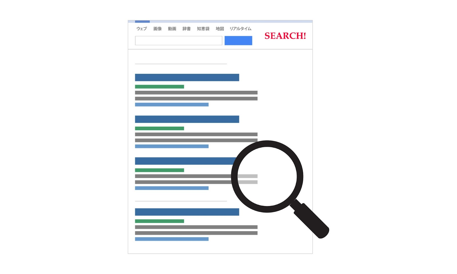 search results page on search engine for google ads or bing results