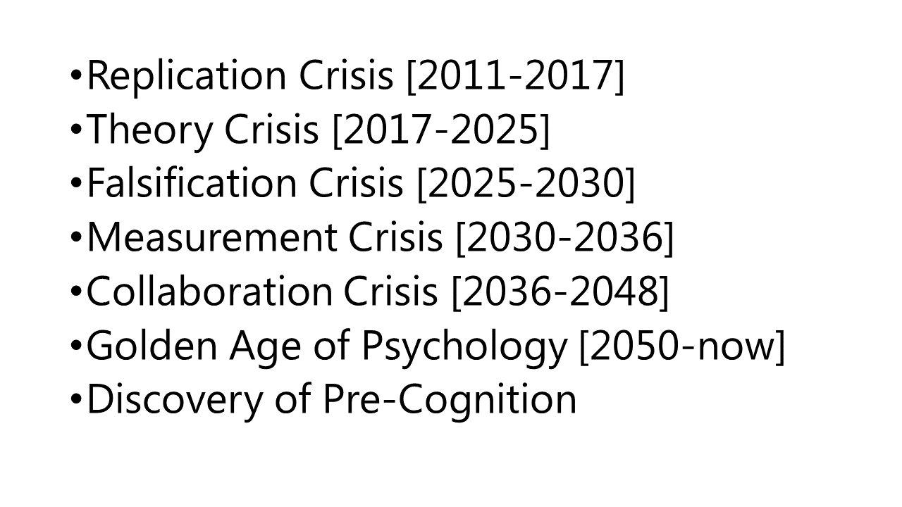 Crisis is ... Age crises in psychology. Features of the manifestation and consequences of the crisis 21