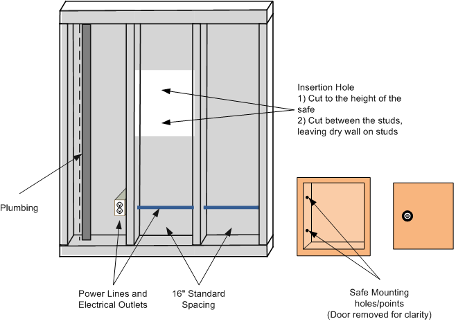 in wall safe in wall gun safe stack on in wall gun safe in wall gun safe between studs in the wall gun safe diy in wall gun safe