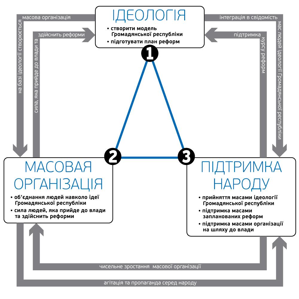 3-yslovija-UKR-color.png